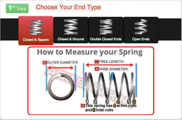 Coil-Spring-End-Type