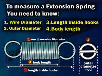 Extension-Spring-Measurement
