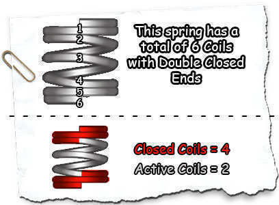 count compression spring active coils