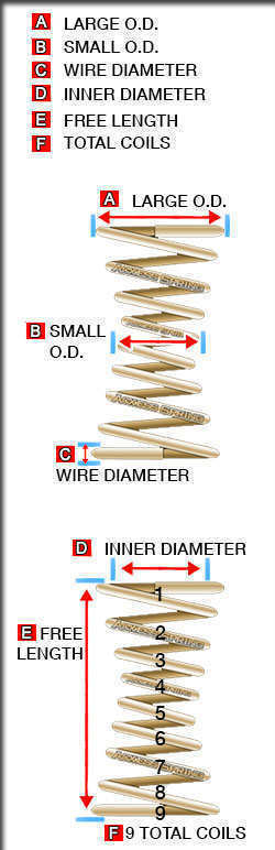 barrel springs physical dimensions nomenclature