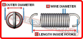 diagram demonstrating how to measure a coil extension spring's dimensions