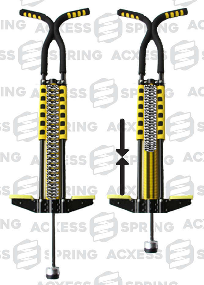 pogo stick example of a compression spring appication