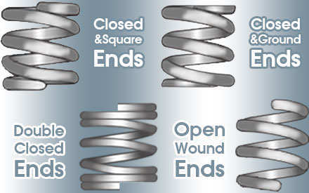 The different coil compression spring end types