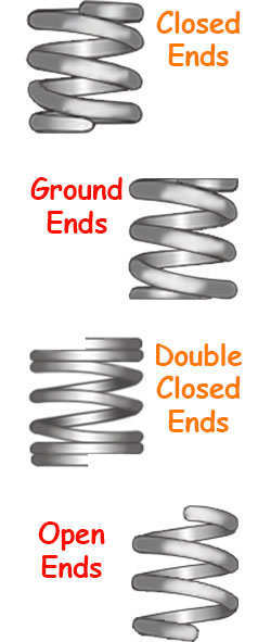 compression spring end types nomenclature