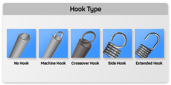 Compression Springs Formula - Quality Spring, Affordable Prices