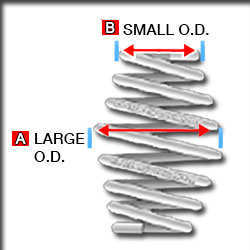convex barrel springs physical dimensions nomenclature