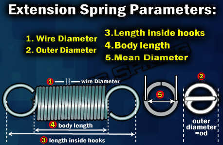 extension-Spring-Parameters
