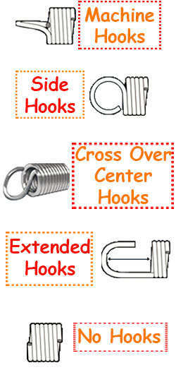 extension spring hook types nomenclature