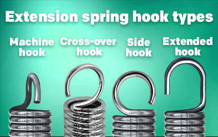 extension spring hook types