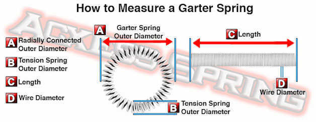 garter spring dimensions standard tolerances