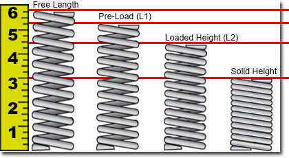 Helical Spring Calculations Quality Spring Affordable