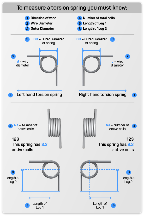how-to-measure-torsion-springs