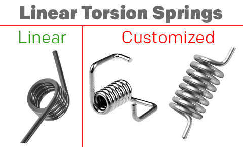 linear torsion springs