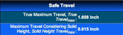 maximum travel considering solid height lower than the true maximum travel