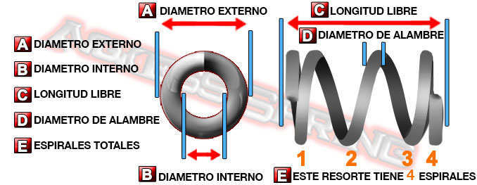 tolerancias-estandar-dimensiones-resortes-compresion
