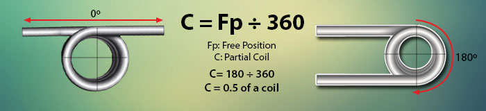 torsion spring 180 degree free position formula example