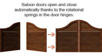 torsion springs used in swinging door hinges
