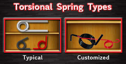 torsion-torsional-springs-manufacturer-spring-types