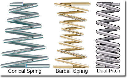 Helical Spring Calculations - Quality Spring, Affordable Prices