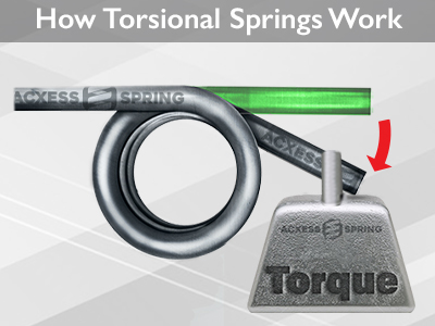 what is a torsion spring