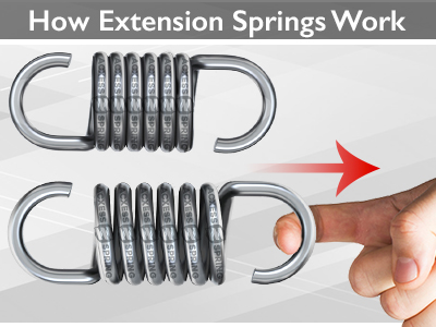 what is an extension spring