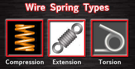 wire-springs-manufacturer-spring-types